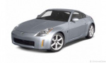 Nissan  350Z wheels bolt pattern